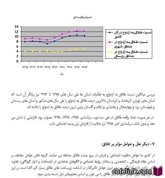 پروژه آماری با نمودار
